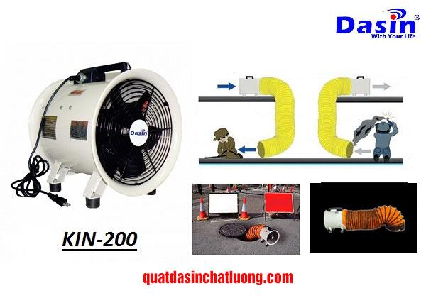 ứng dụng quạt hút kin-200