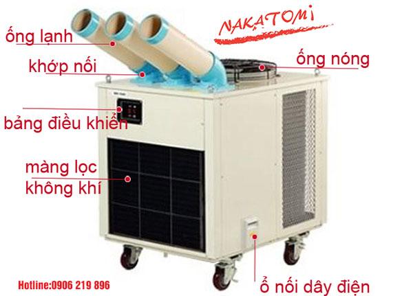 Tư vấn mua Máy lạnh di động Nakatomi SAC-7500