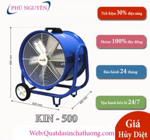 quathutcongnghiepkin500.png