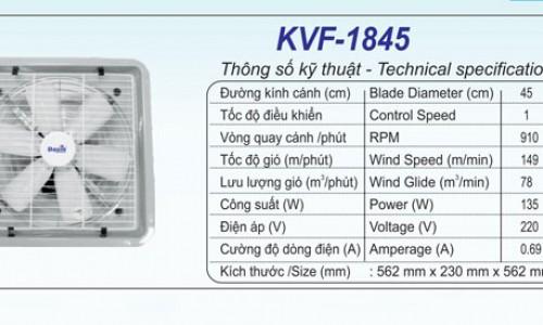 quạt thông gió KVF-1845