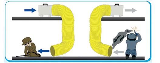 Công dụng của ống gió quạt hút