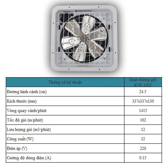 Thông số kỹ thuật quạt thông gió dân dụng KVF- 1025