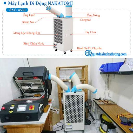SAC- 4500 làm mát máy in ấn