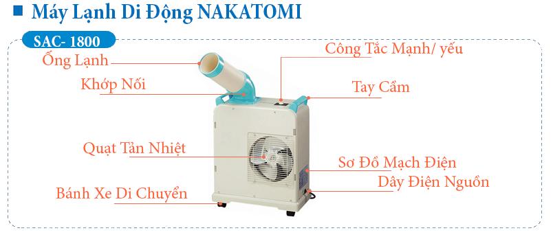 Thiết kế cấu tạo của máy lạnh Nakatomi
