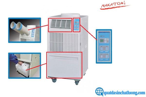 Cấu tạo máy lạnh di động 2 vòi SAC- 3500