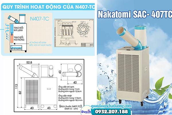 Máy lạnh công nghiệp Nhật Bản N407- TC